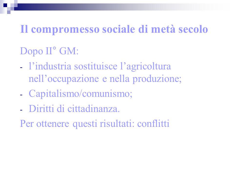 Il compromesso sociale di metà secolo Dopo II° GM: - l'industria sostituisce l'agricoltura nell'occupazione e nella produzione; - Capitalismo/comunism
