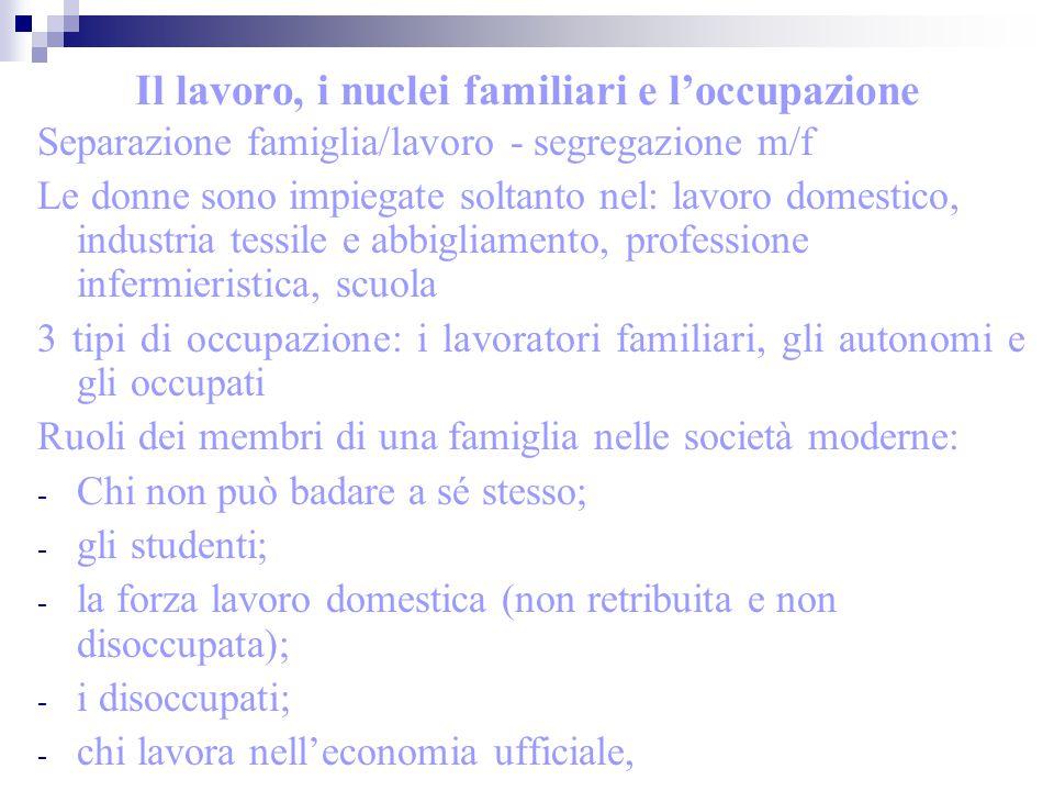 Il lavoro, i nuclei familiari e l'occupazione Separazione famiglia/lavoro - segregazione m/f Le donne sono impiegate soltanto nel: lavoro domestico, i