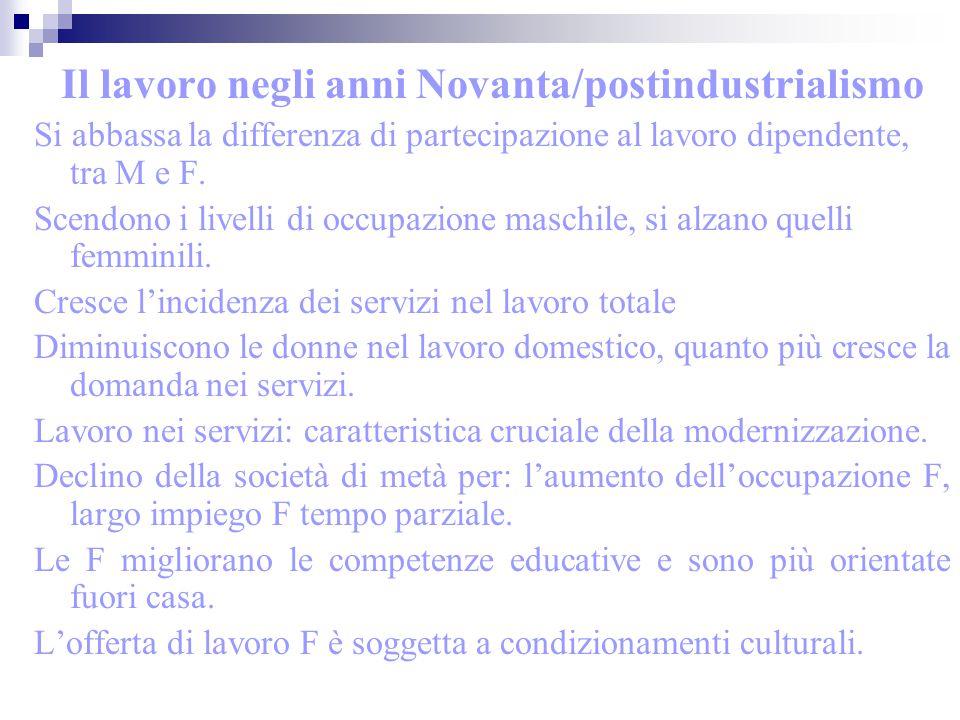 Il lavoro negli anni Novanta/postindustrialismo Si abbassa la differenza di partecipazione al lavoro dipendente, tra M e F. Scendono i livelli di occu