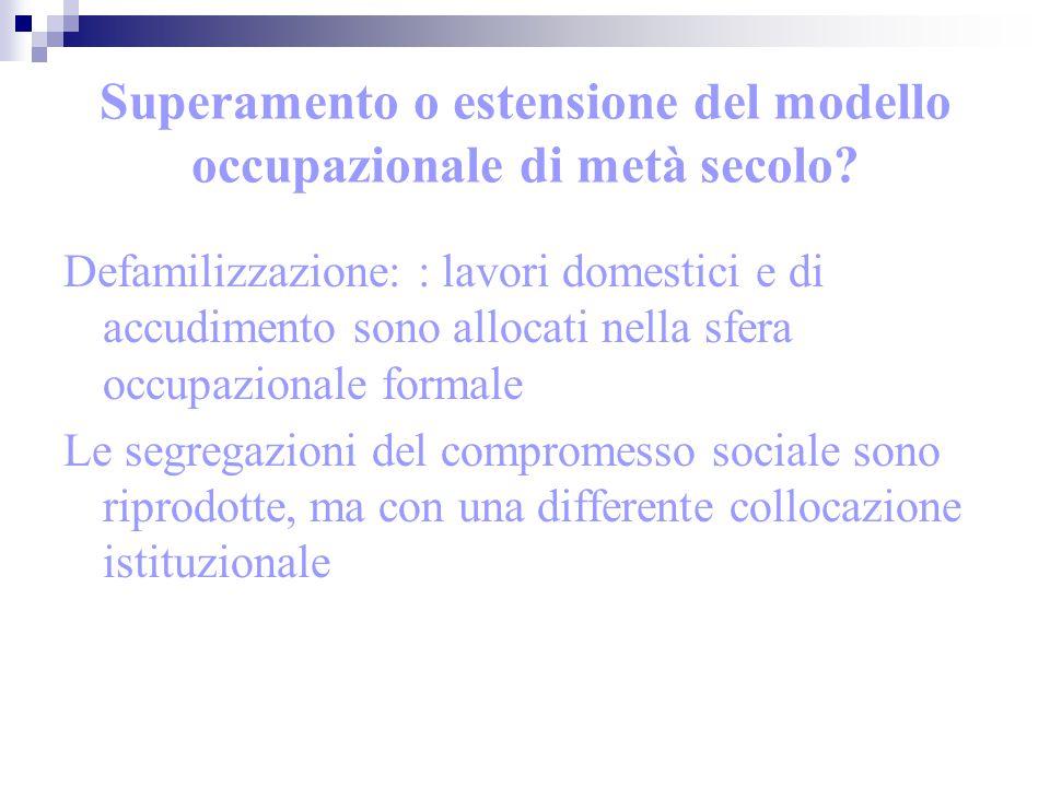 L'organizzazione della vita lavorativa: tra stabilità e flessibilità Teoria di metà secolo, valida fino al 1973.