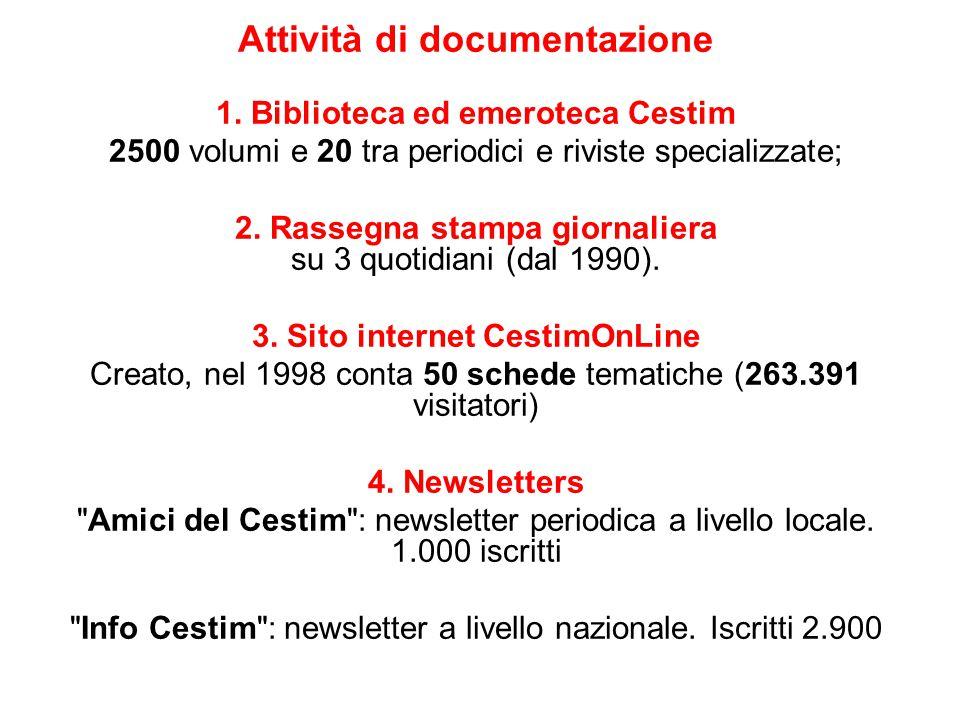 Attività di documentazione 1. Biblioteca ed emeroteca Cestim 2500 volumi e 20 tra periodici e riviste specializzate; 2. Rassegna stampa giornaliera su
