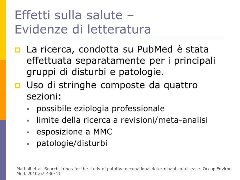 MMC e lombalgia (1): evidenze di letteratura  Lötters et al.