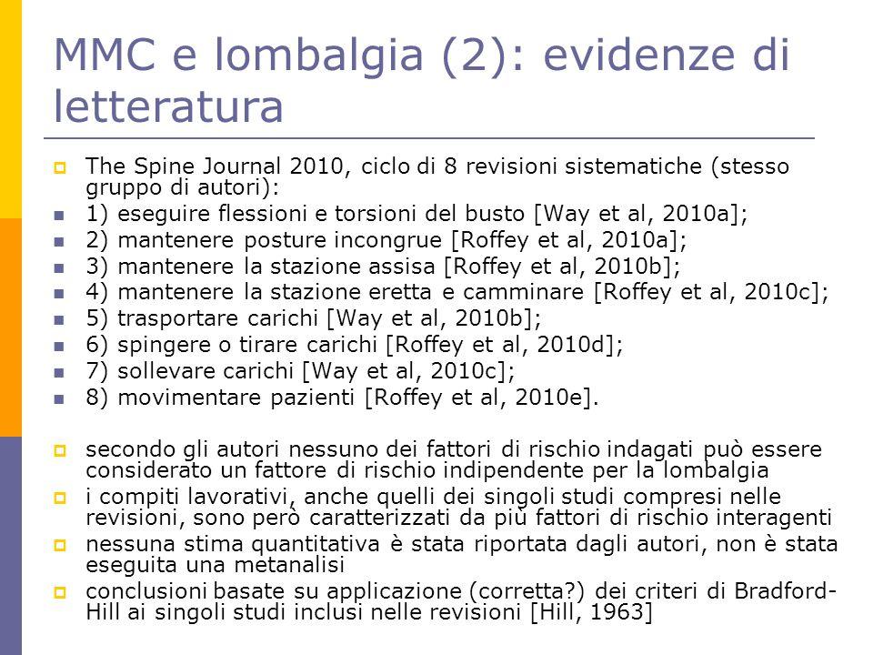 MMC e lombalgia (2): evidenze di letteratura  The Spine Journal 2010, ciclo di 8 revisioni sistematiche (stesso gruppo di autori): 1) eseguire flessi