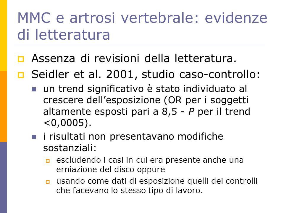 MMC e artrosi vertebrale: evidenze di letteratura  Assenza di revisioni della letteratura.  Seidler et al. 2001, studio caso-controllo: un trend sig