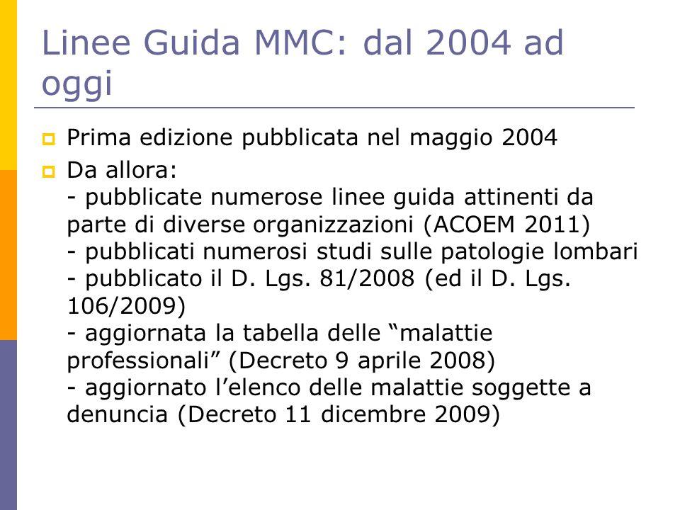 Linee Guida MMC: dal 2004 ad oggi  Prima edizione pubblicata nel maggio 2004  Da allora: - pubblicate numerose linee guida attinenti da parte di div