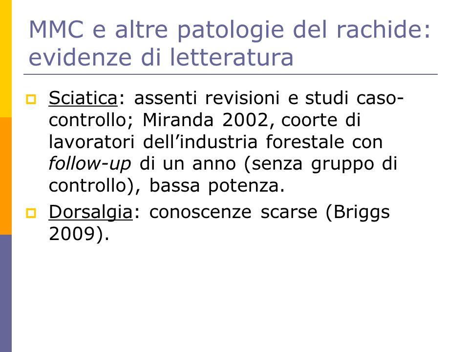 MMC e altre patologie del rachide: evidenze di letteratura  Sciatica: assenti revisioni e studi caso- controllo; Miranda 2002, coorte di lavoratori d