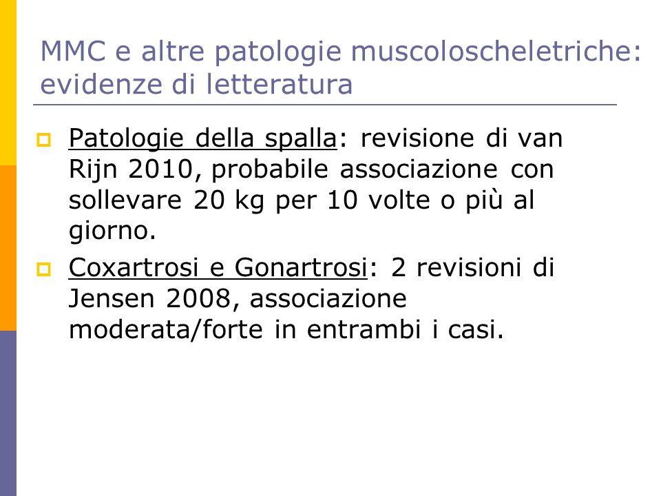 MMC e altre patologie muscoloscheletriche: evidenze di letteratura  Patologie della spalla: revisione di van Rijn 2010, probabile associazione con so
