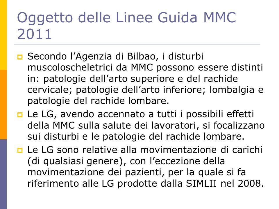 Oggetto delle Linee Guida MMC 2011  Secondo l'Agenzia di Bilbao, i disturbi muscoloscheletrici da MMC possono essere distinti in: patologie dell'arto