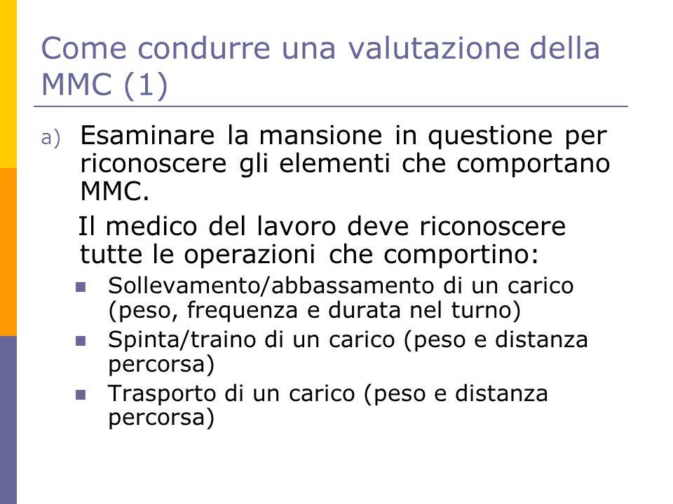 Come condurre una valutazione della MMC (1) a) Esaminare la mansione in questione per riconoscere gli elementi che comportano MMC. Il medico del lavor