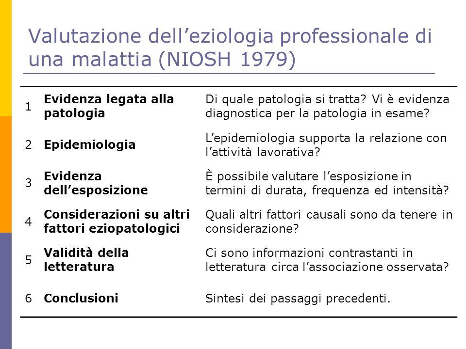 Valutazione dell'eziologia professionale di una malattia (NIOSH 1979) 1 Evidenza legata alla patologia Di quale patologia si tratta? Vi è evidenza dia