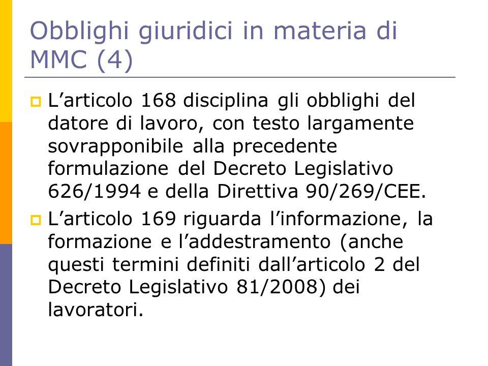 Obblighi giuridici in materia di MMC (4)  L'articolo 168 disciplina gli obblighi del datore di lavoro, con testo largamente sovrapponibile alla prece