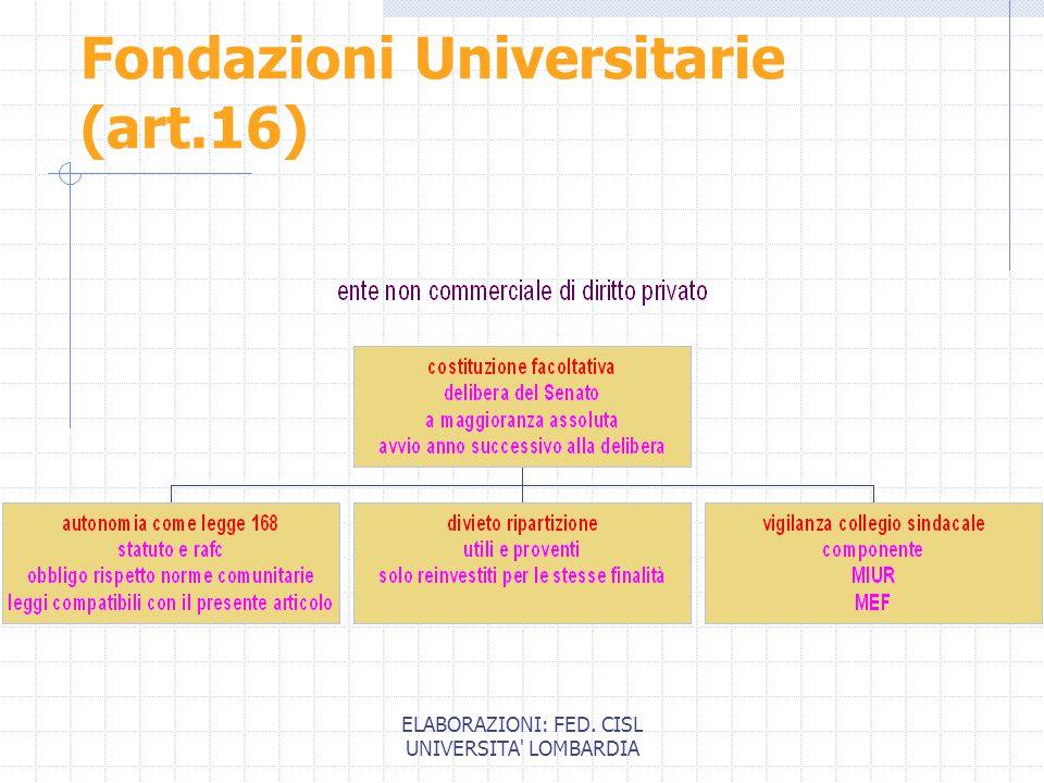 ELABORAZIONI: FED. CISL UNIVERSITA LOMBARDIA Fondazioni Universitarie (art.16)