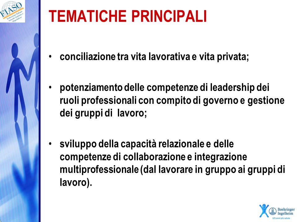 TEMATICHE PRINCIPALI conciliazione tra vita lavorativa e vita privata; potenziamento delle competenze di leadership dei ruoli professionali con compit