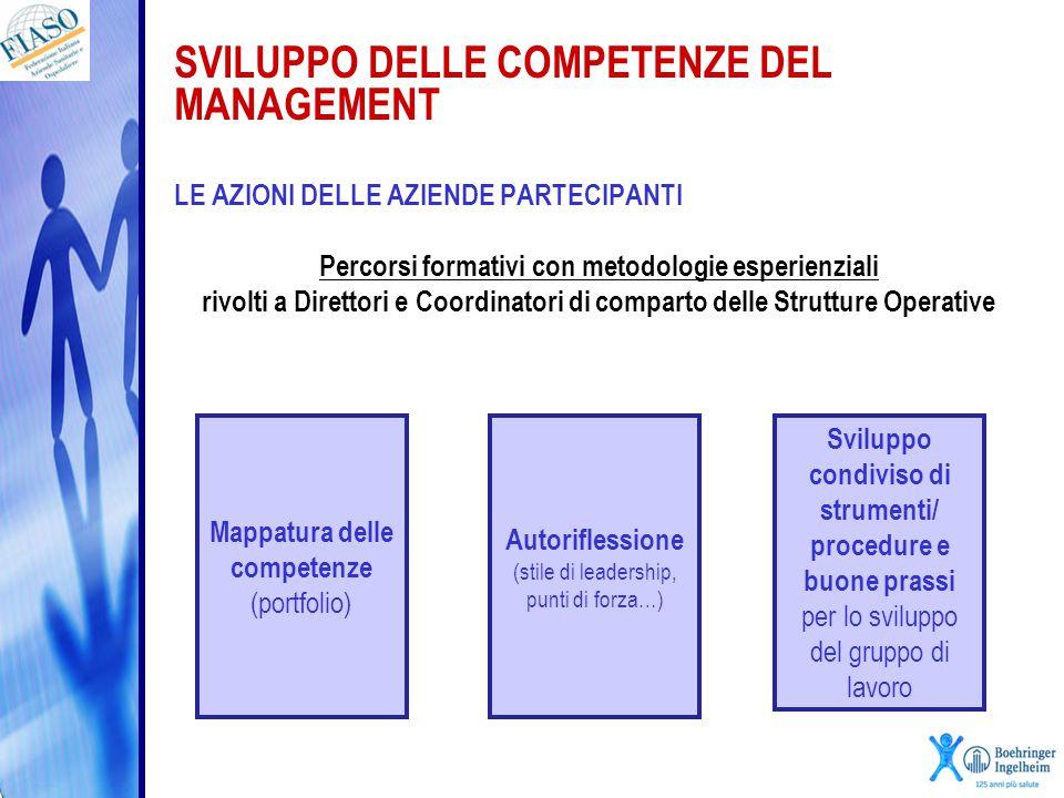 SVILUPPO DELLE COMPETENZE DEL MANAGEMENT LE AZIONI DELLE AZIENDE PARTECIPANTI Percorsi formativi con metodologie esperienziali rivolti a Direttori e C