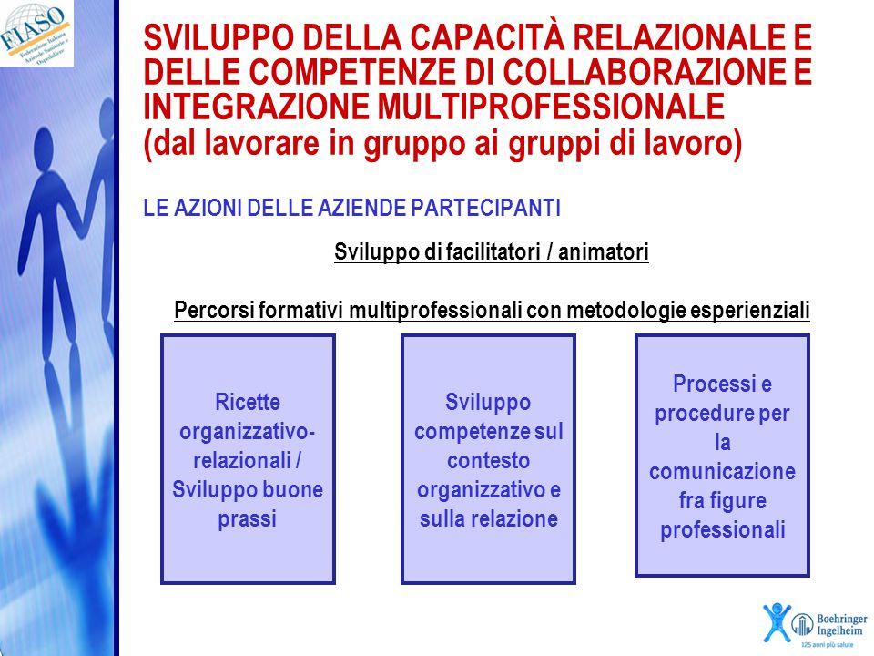 SVILUPPO DELLA CAPACITÀ RELAZIONALE E DELLE COMPETENZE DI COLLABORAZIONE E INTEGRAZIONE MULTIPROFESSIONALE (dal lavorare in gruppo ai gruppi di lavoro