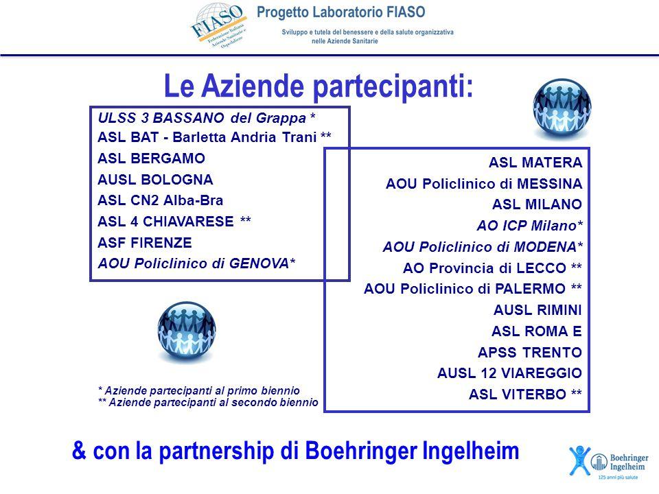 Le Aziende partecipanti: ULSS 3 BASSANO del Grappa * ASL BAT - Barletta Andria Trani ** ASL BERGAMO AUSL BOLOGNA ASL CN2 Alba-Bra ASL 4 CHIAVARESE **