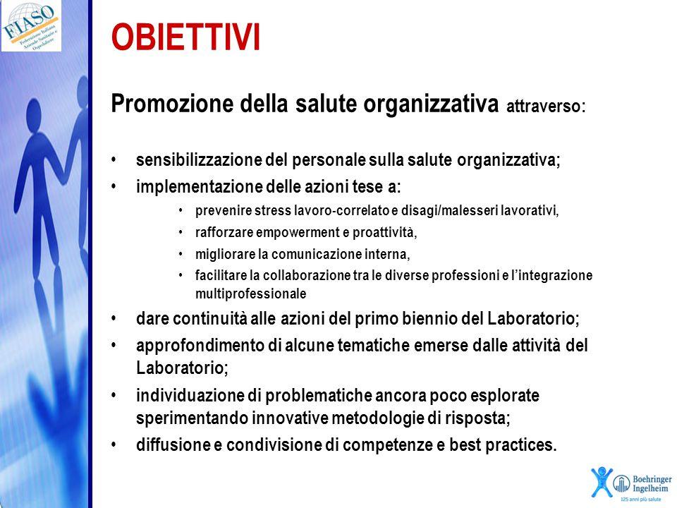 OBIETTIVI Promozione della salute organizzativa attraverso: sensibilizzazione del personale sulla salute organizzativa; implementazione delle azioni t