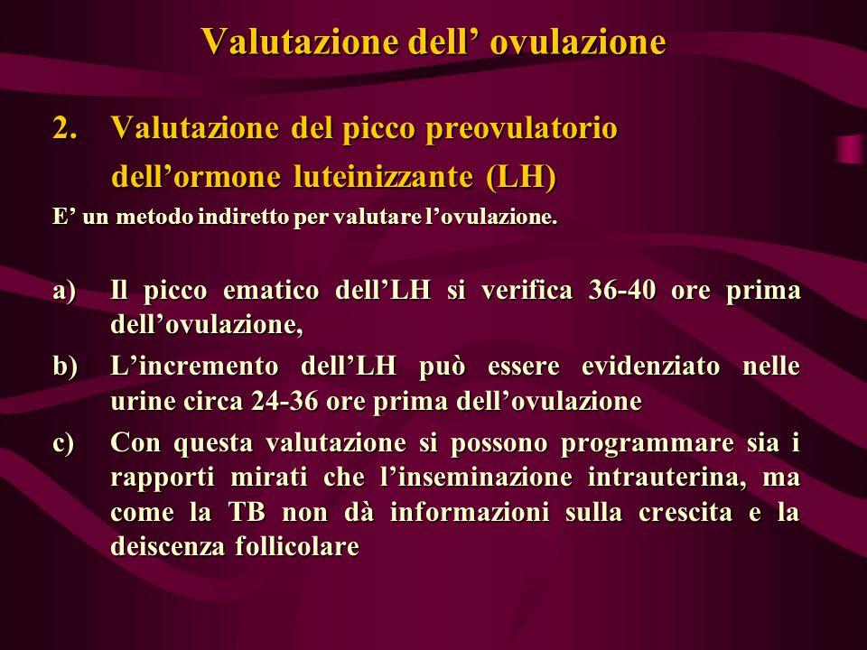 Valutazione dell' ovulazione 2.Valutazione del picco preovulatorio dell'ormone luteinizzante (LH) dell'ormone luteinizzante (LH) E' un metodo indirett