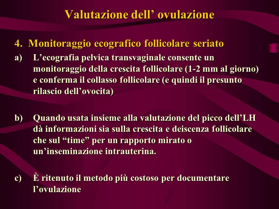 Valutazione dell' ovulazione 4. Monitoraggio ecografico follicolare seriato a)L'ecografia pelvica transvaginale consente un monitoraggio della crescit