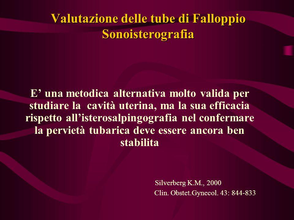 Valutazione delle tube di Falloppio Sonoisterografia E' una metodica alternativa molto valida per studiare la cavità uterina, ma la sua efficacia risp