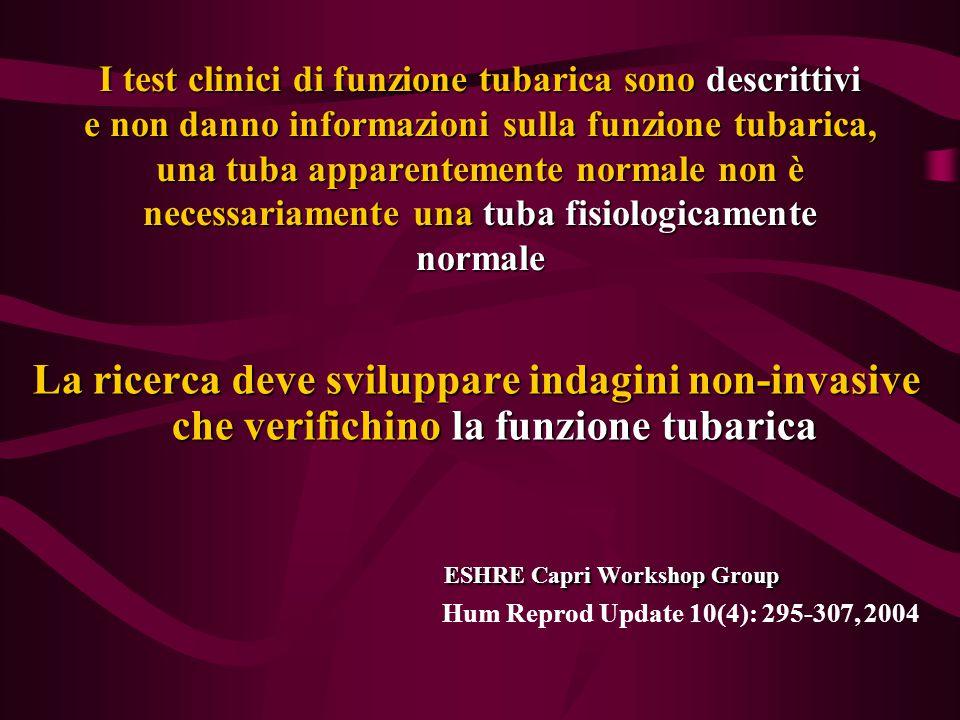 I test clinici di funzione tubarica sono descrittivi e non danno informazioni sulla funzione tubarica, una tuba apparentemente normale non è necessari