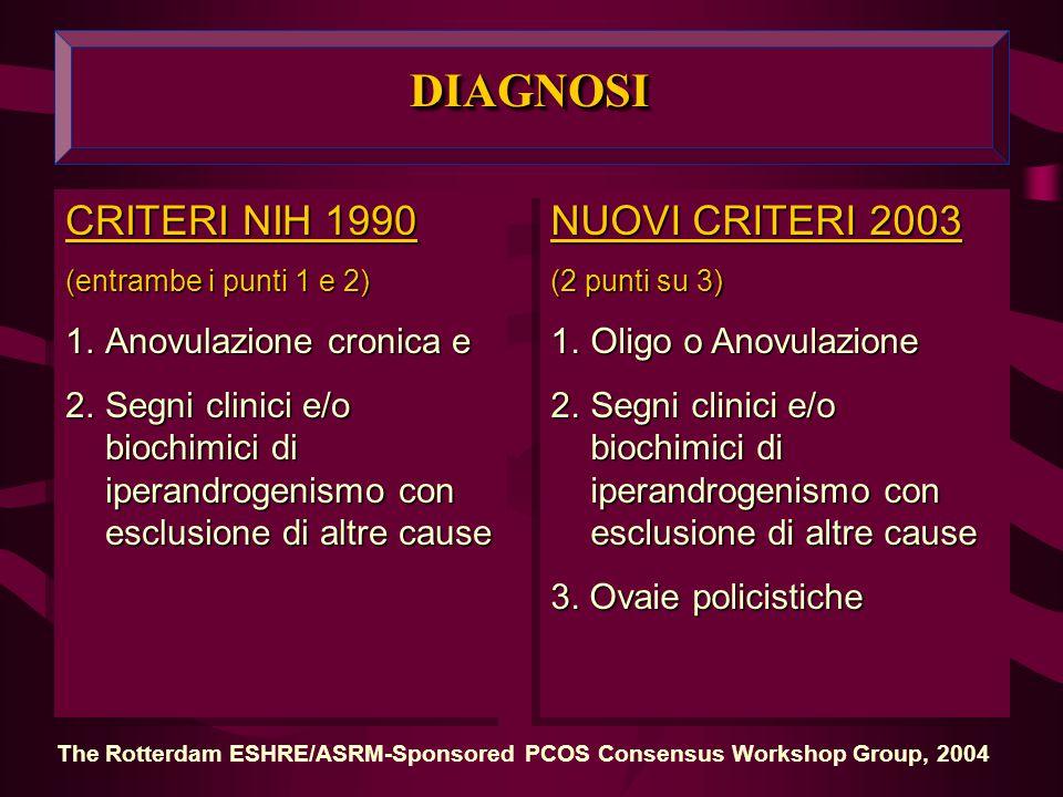 DIAGNOSI CRITERI NIH 1990 (entrambe i punti 1 e 2) 1.Anovulazione cronica e 2.Segni clinici e/o biochimici di iperandrogenismo con esclusione di altre