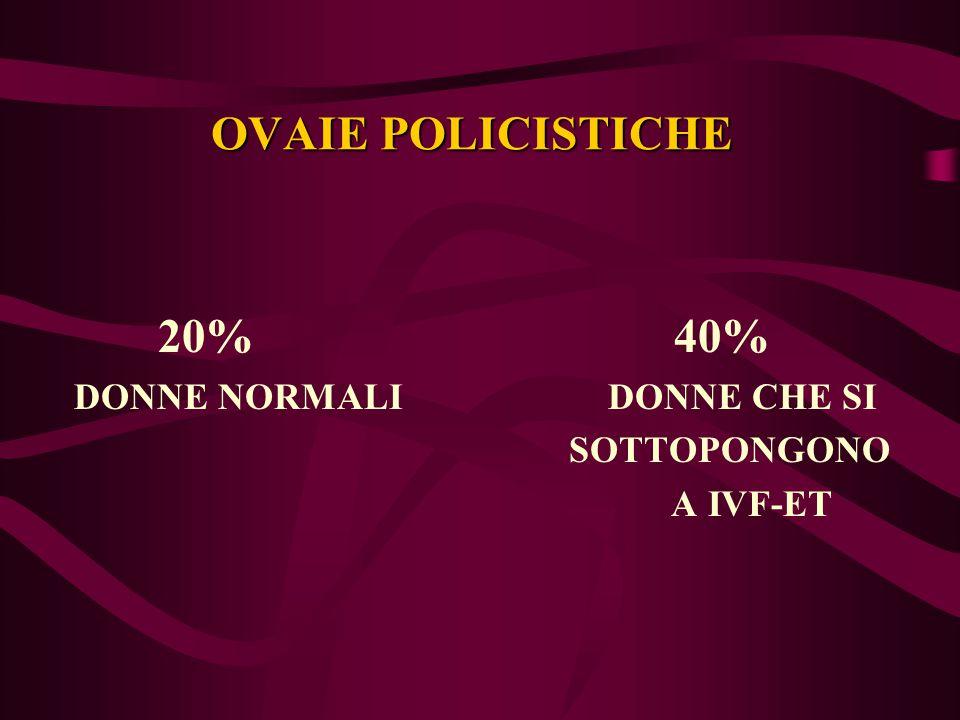 OVAIE POLICISTICHE 20% 40% DONNE NORMALI DONNE CHE SI SOTTOPONGONO A IVF-ET
