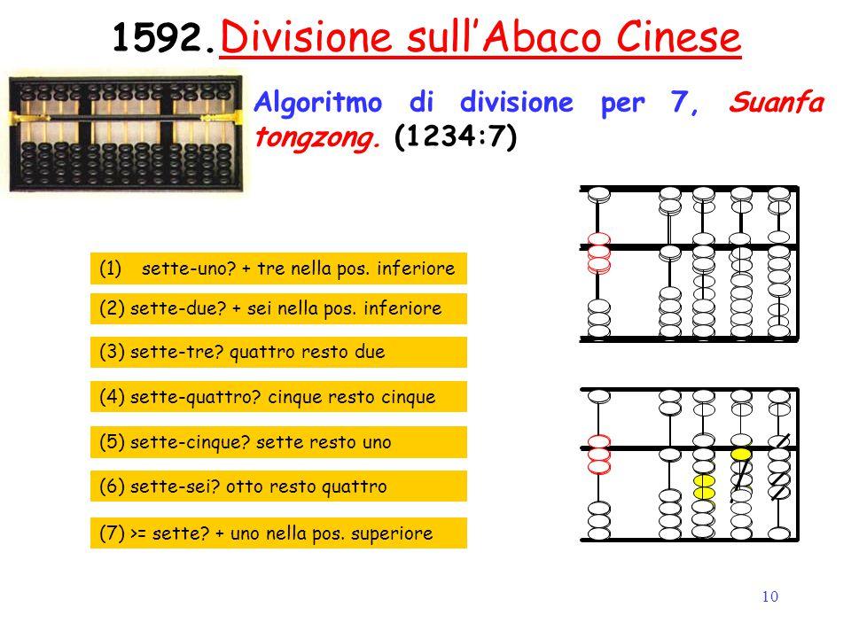 10 1592. Divisione sull'Abaco Cinese Algoritmo di divisione per 7, Suanfa tongzong. (1234:7) (1)sette-uno? + tre nella pos. inferiore (7) >= sette? +