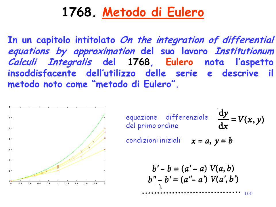100 1768. Metodo di Eulero In un capitolo intitolato On the integration of differential equations by approximation del suo lavoro Institutionum Calcul