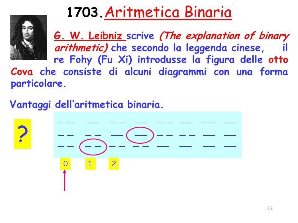 12 1703. Aritmetica Binaria G. W. Leibniz scrive (The explanation of binary arithmetic) che secondo la leggenda cinese, il re Fohy (Fu Xi) introdusse