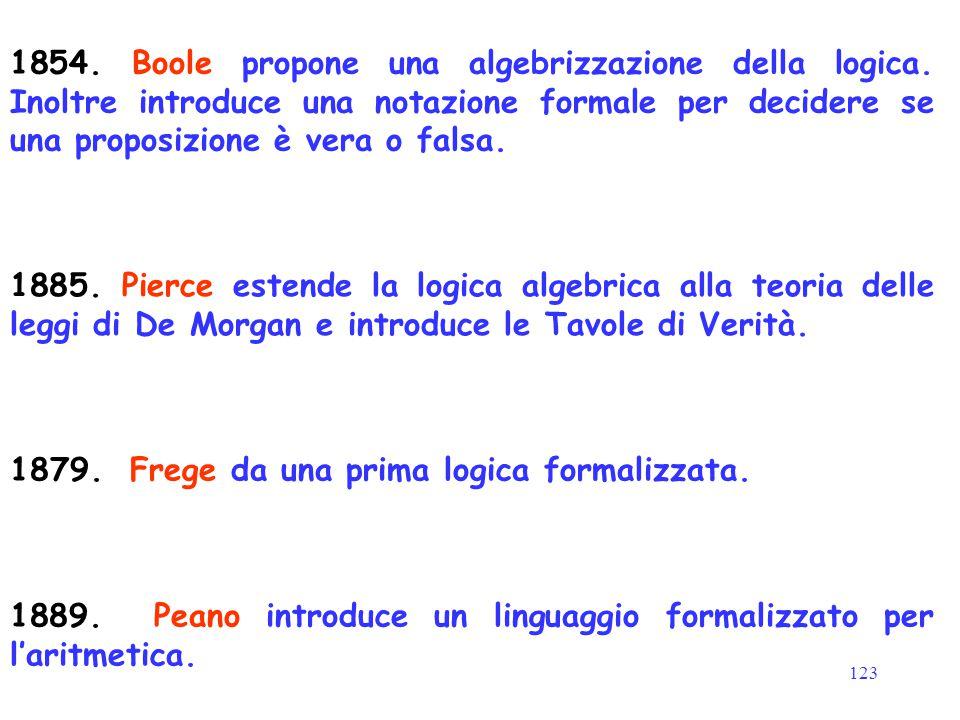 123 1885. Pierce estende la logica algebrica alla teoria delle leggi di De Morgan e introduce le Tavole di Verità. 1879. Frege da una prima logica for