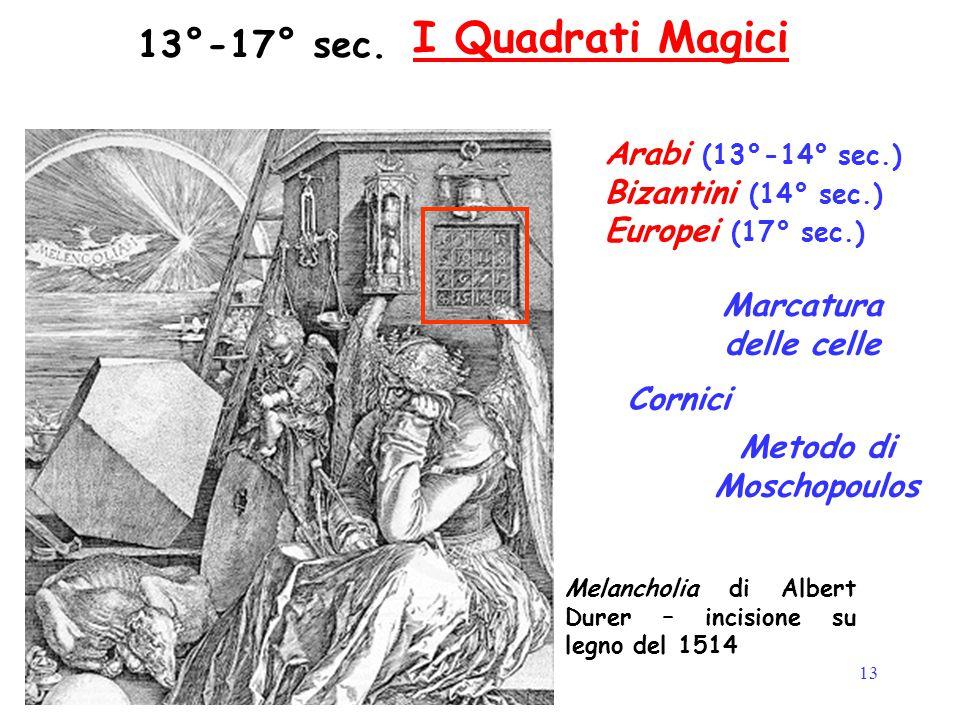 13 I Quadrati Magici (1) Scoperto nel 1956 Inciso su placca di ferro con numeri arabi - del periodo dei Mongoli (2) Diagramma del fiume Luo - della di