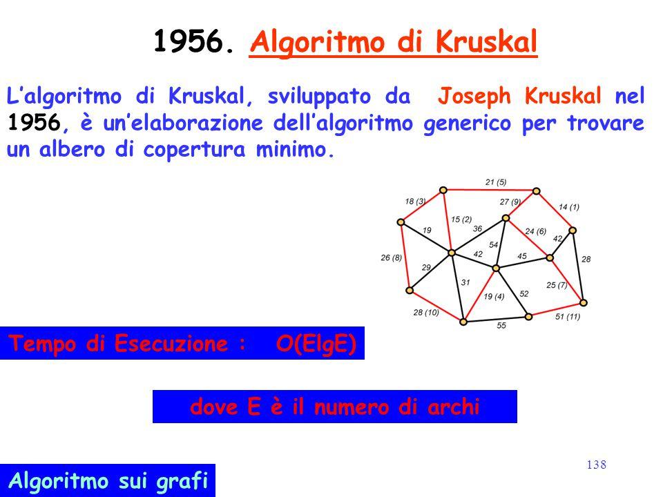 138 1956. Algoritmo di Kruskal L'algoritmo di Kruskal, sviluppato da Joseph Kruskal nel 1956, è un'elaborazione dell'algoritmo generico per trovare un