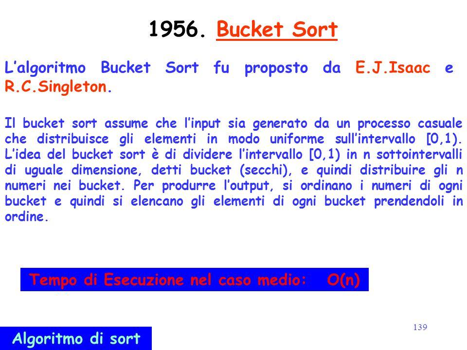 139 1956. Bucket Sort L'algoritmo Bucket Sort fu proposto da E.J.Isaac e R.C.Singleton. Il bucket sort assume che l'input sia generato da un processo