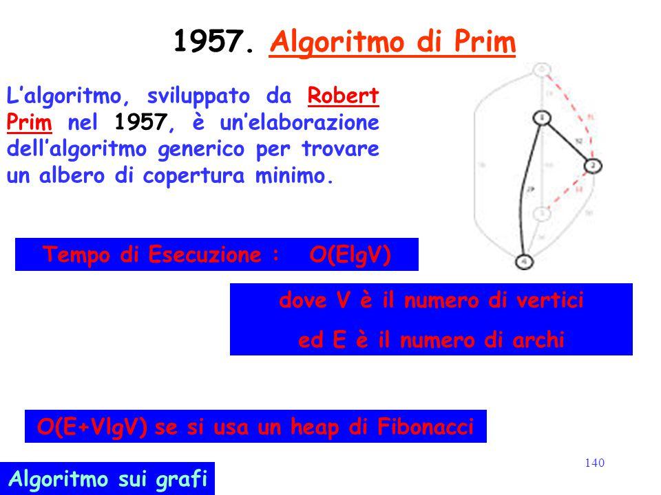 140 1957. Algoritmo di Prim L'algoritmo, sviluppato da Robert Prim nel 1957, è un'elaborazione dell'algoritmo generico per trovare un albero di copert