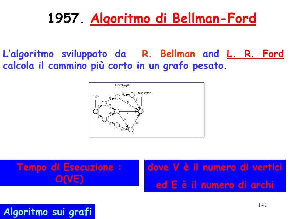 141 L'algoritmo sviluppato da R. Bellman and L. R. Ford calcola il cammino più corto in un grafo pesato. 1957. Algoritmo di Bellman-FordAlgoritmo di B