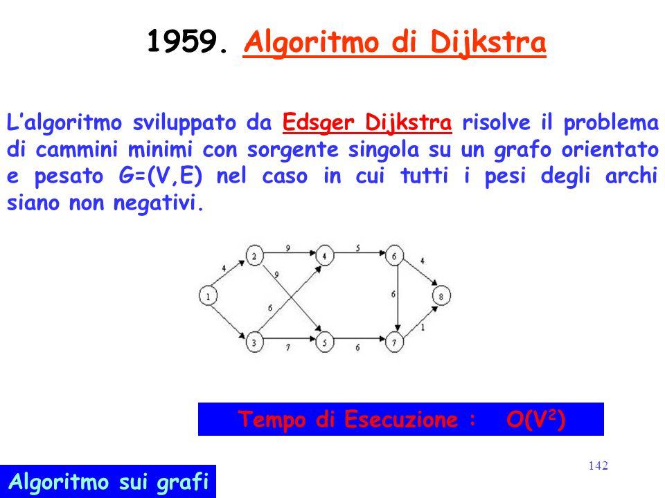 142 1959. Algoritmo di Dijkstra L'algoritmo sviluppato da Edsger Dijkstra risolve il problema di cammini minimi con sorgente singola su un grafo orien