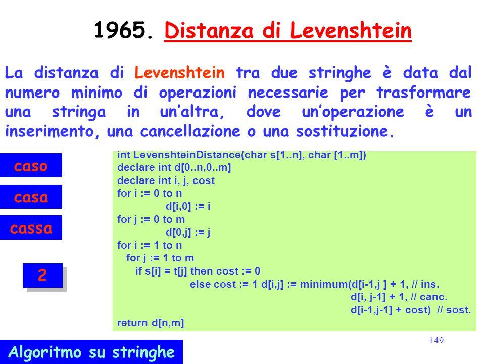 149 1965. Distanza di LevenshteinDistanza di Levenshtein La distanza di Levenshtein tra due stringhe è data dal numero minimo di operazioni necessarie