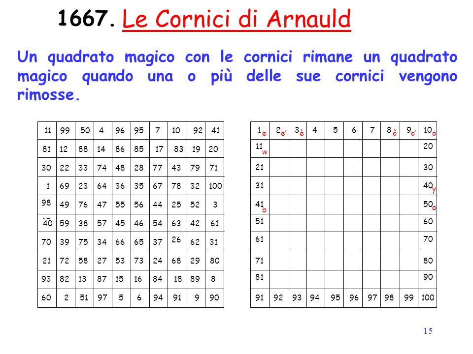 15 Le Cornici di Arnauld Un quadrato magico con le cornici rimane un quadrato magico quando una o più delle sue cornici vengono rimosse. e e' è ò o' b