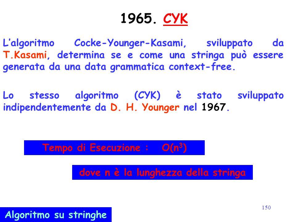 150 1965. CYKCYK L'algoritmo Cocke-Younger-Kasami, sviluppato da T.Kasami, determina se e come una stringa può essere generata da una data grammatica
