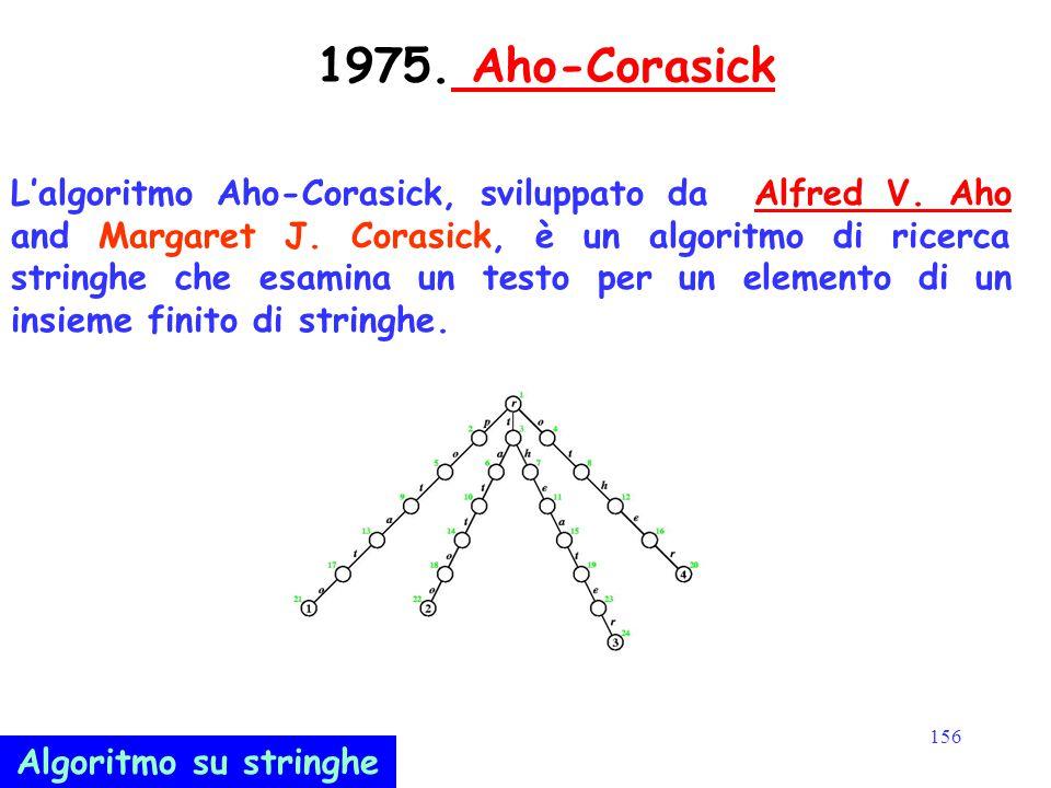 156 1975. Aho-Corasick Aho-Corasick L'algoritmo Aho-Corasick, sviluppato da Alfred V. Aho and Margaret J. Corasick, è un algoritmo di ricerca stringhe