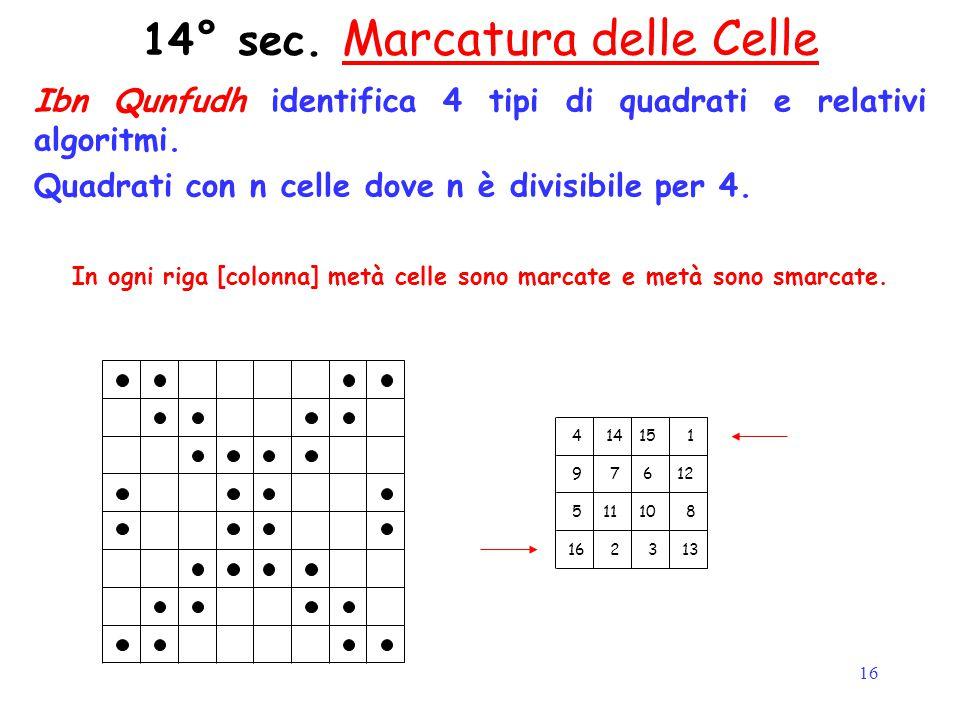 16 14° sec. Marcatura delle Celle Ibn Qunfudh identifica 4 tipi di quadrati e relativi algoritmi. Quadrati con n celle dove n è divisibile per 4. In o