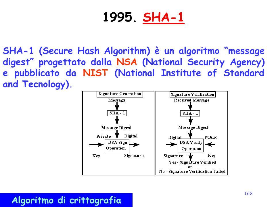 """168 1995. SHA-1SHA-1 SHA-1 (Secure Hash Algorithm) è un algoritmo """"message digest"""" progettato dalla NSA (National Security Agency) e pubblicato da NIS"""