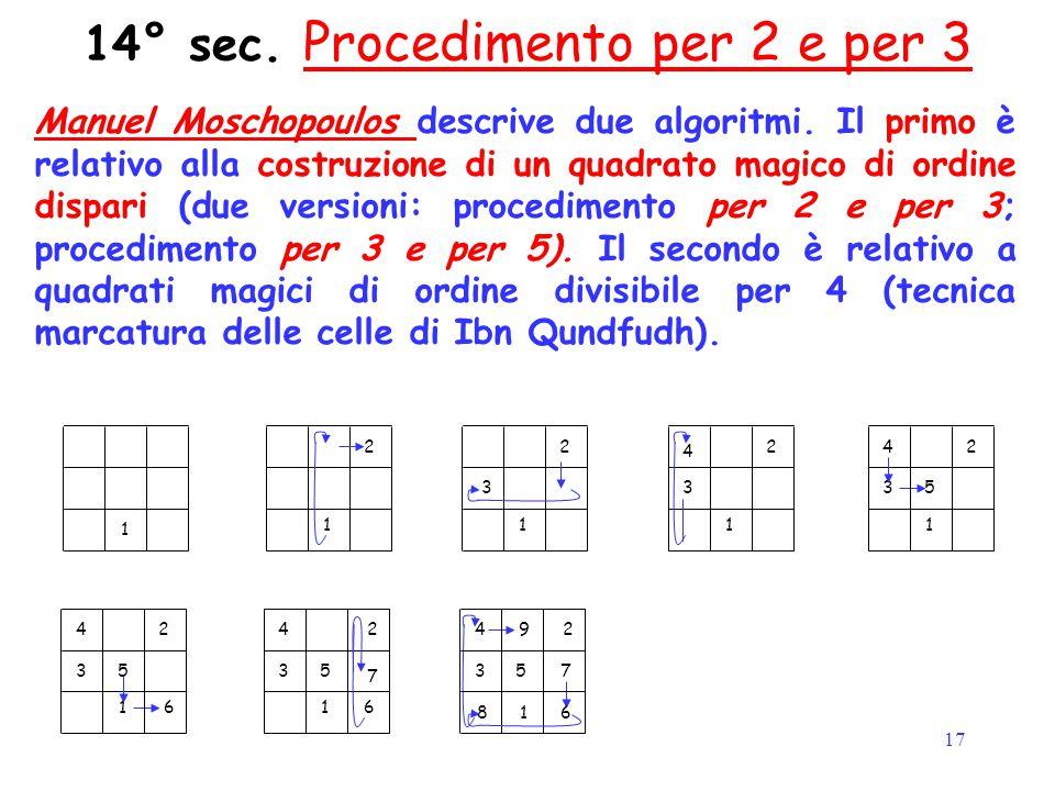 17 14° sec. Procedimento per 2 e per 3 Manuel Moschopoulos Manuel Moschopoulos descrive due algoritmi. Il primo è relativo alla costruzione di un quad