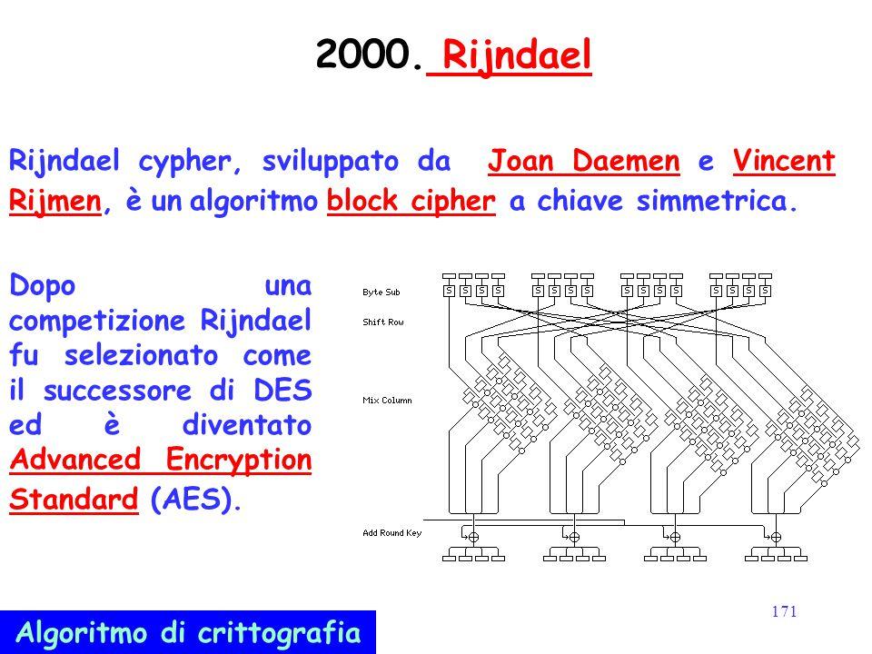 171 2000. Rijndael Rijndael cypher, sviluppato da Joan Daemen e Vincent Rijmen, è un algoritmo block cipher a chiave simmetrica. Algoritmo di crittogr