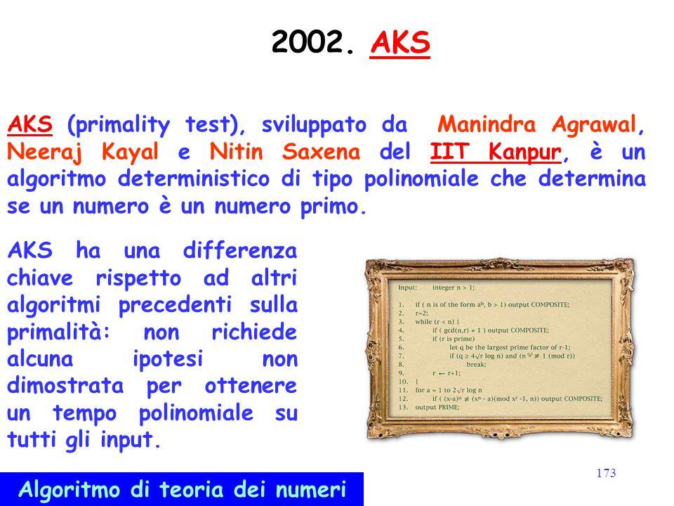173 2002. AKSAKS AKS (primality test), sviluppato da Manindra Agrawal, Neeraj Kayal e Nitin Saxena del IIT Kanpur, è un algoritmo deterministico di ti