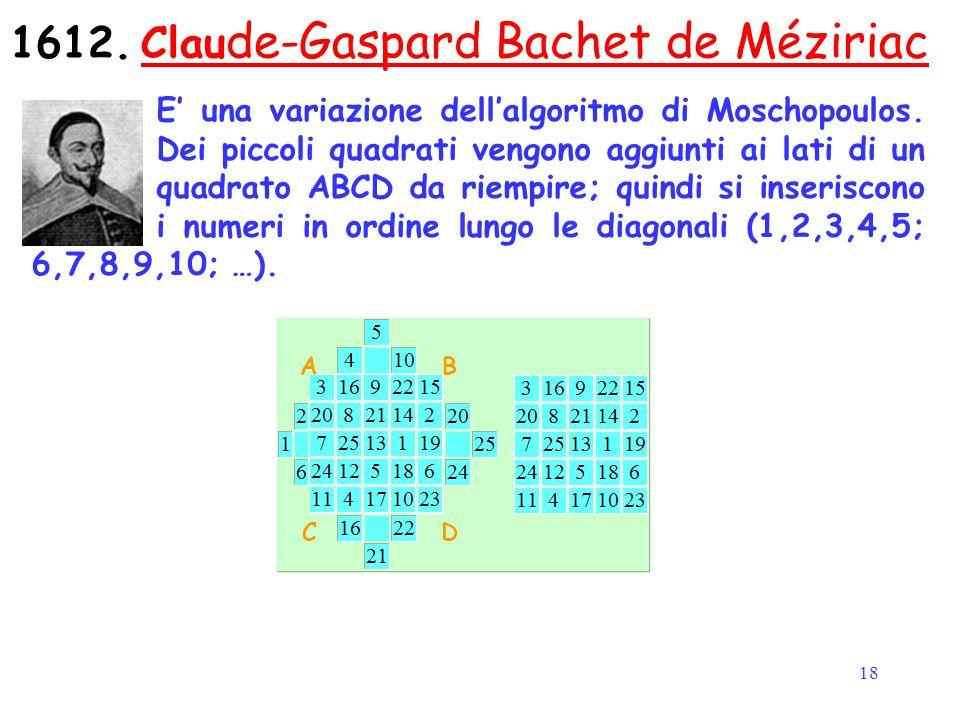 18 Clau de-Gaspard Bachet de Méziriac E' una variazione dell'algoritmo di Moschopoulos. Dei piccoli quadrati vengono aggiunti ai lati di un quadrato A