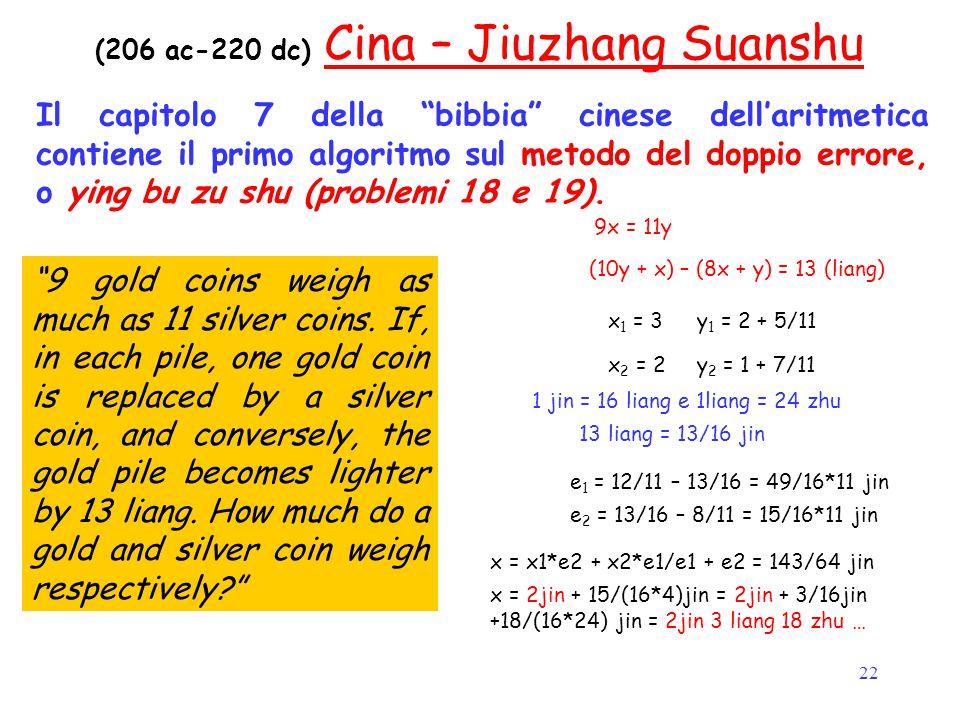 """22 (206 ac-220 dc) Cina – Jiuzhang Suanshu Il capitolo 7 della """"bibbia"""" cinese dell'aritmetica contiene il primo algoritmo sul metodo del doppio error"""