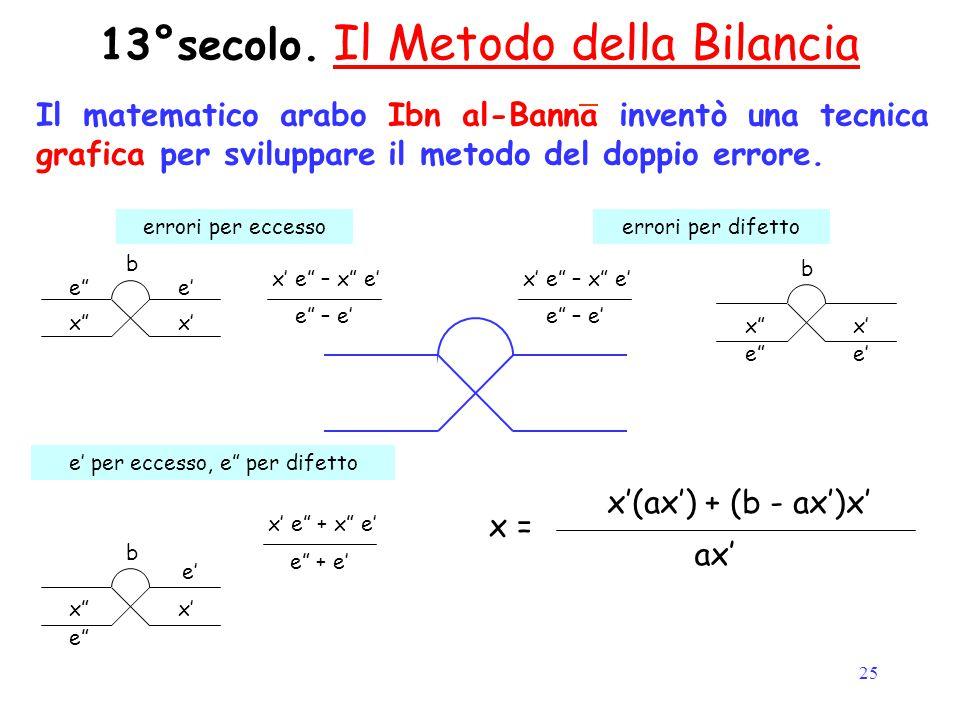 """25 13°secolo. Il Metodo della Bilancia Il matematico arabo Ibn al-Banna inventò una tecnica grafica per sviluppare il metodo del doppio errore. x' e"""""""