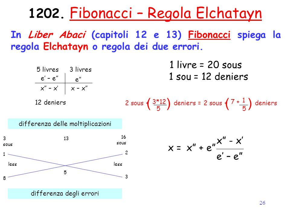 "26 1202. Fibonacci – Regola Elchatayn In Liber Abaci (capitoli 12 e 13) Fibonacci spiega la regola Elchatayn o regola dei due errori.Fibonacci e"" x –"